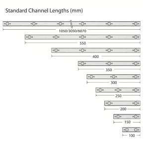 Image of the standard channel lengths (mm)